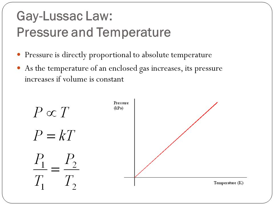 Gay-Lussac Law: Pressure and Temperature