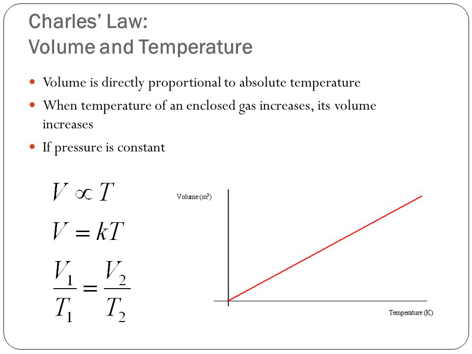 Charles' Law: Volume and Temperature