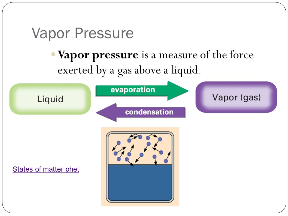 13.2 Vapor Pressure. Vapor pressure is a measure of the force exerted by a gas above a liquid.