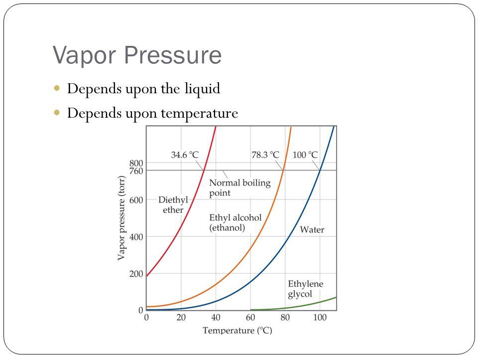 Vapor Pressure Depends upon the liquid Depends upon temperature