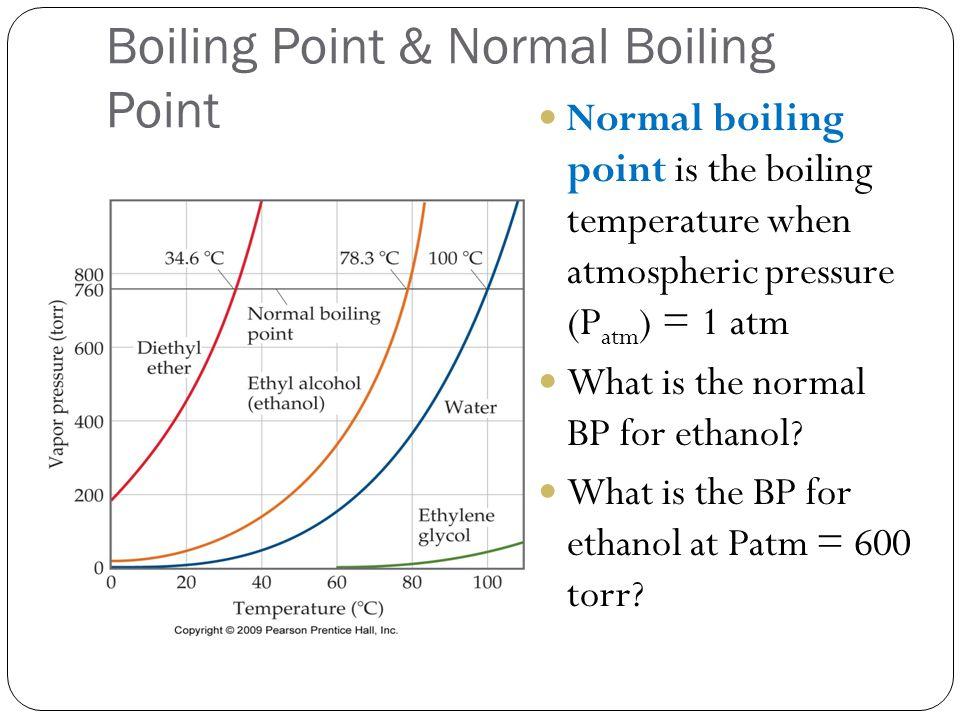 Boiling Point & Normal Boiling Point