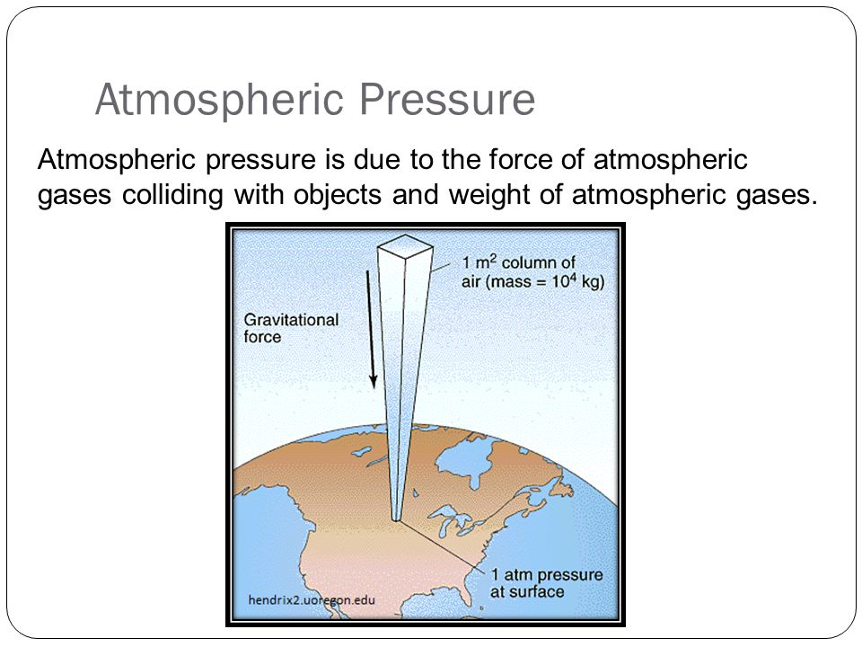Atmospheric Pressure Atmospheric pressure is due to the force of atmospheric gases colliding with objects and weight of atmospheric gases.
