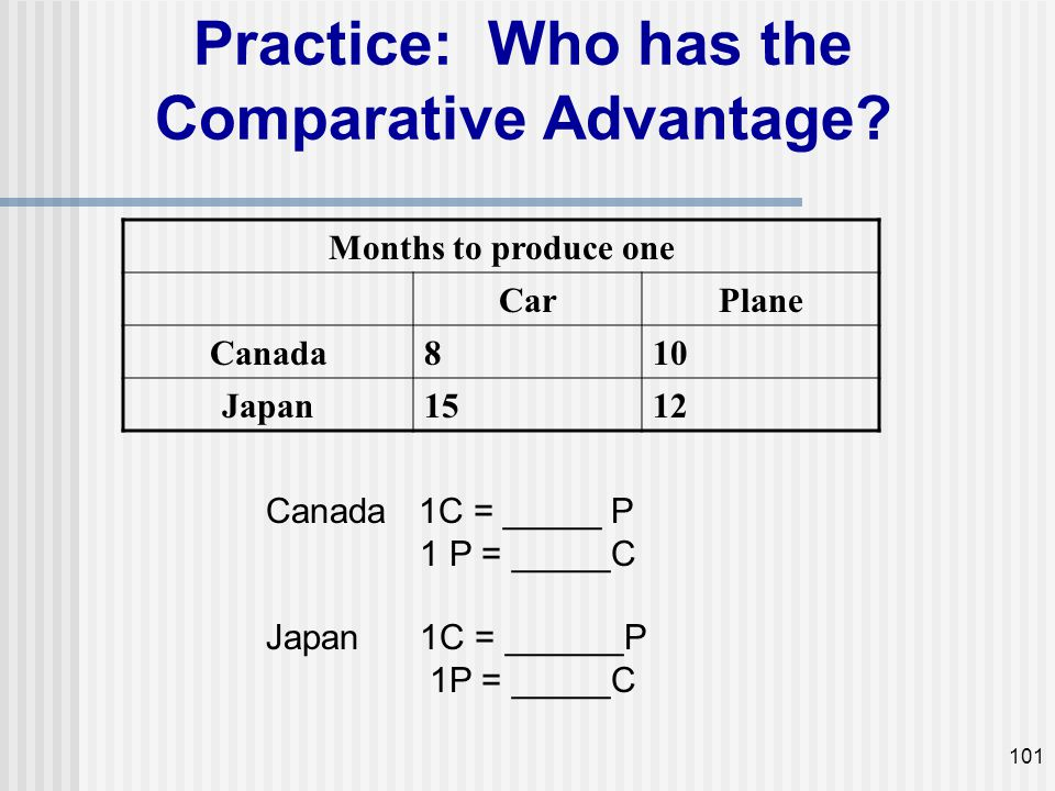 Practice: Who has the Comparative Advantage