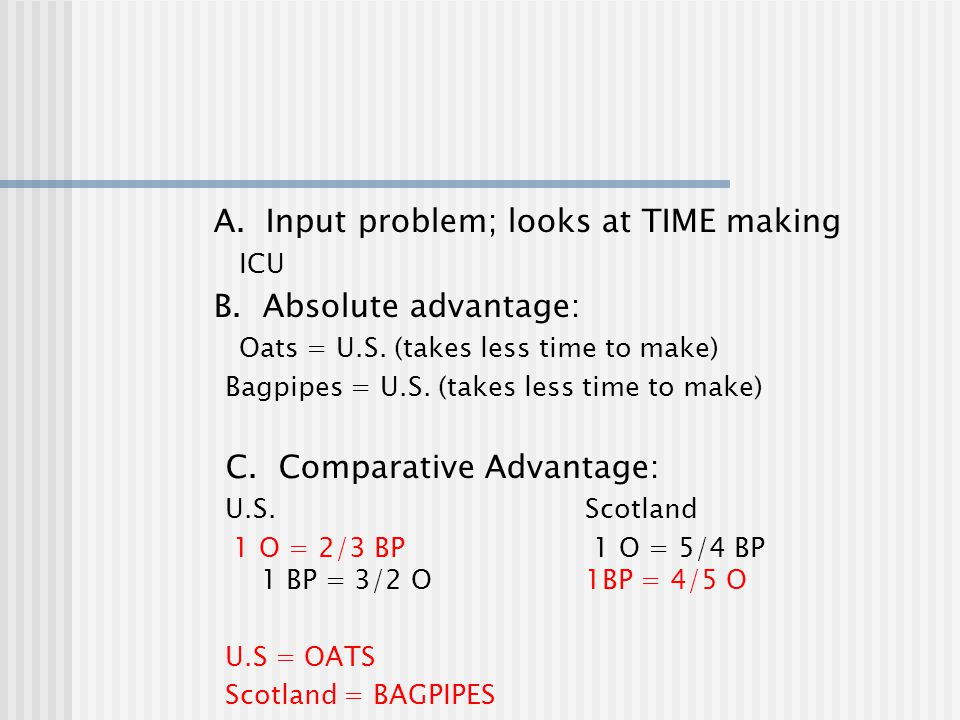 A. Input problem; looks at TIME making B. Absolute advantage: