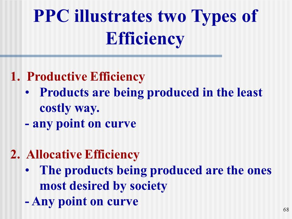 PPC illustrates two Types of Efficiency