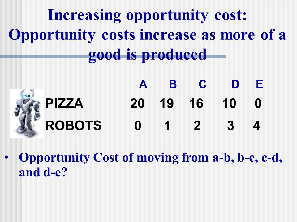 Increasing opportunity cost: Opportunity costs increase as more of a good is produced