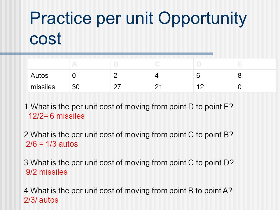 Practice per unit Opportunity cost