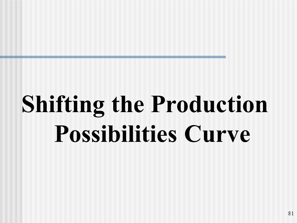Shifting the Production Possibilities Curve