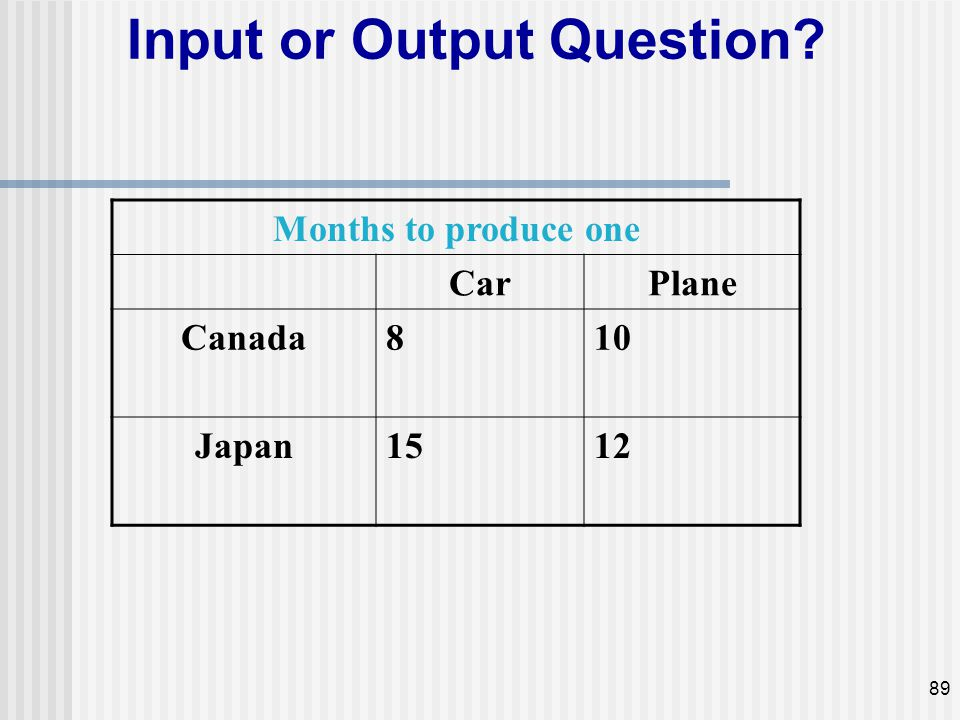 Input or Output Question