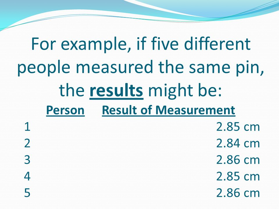 For example, if five different people measured the same pin, the results might be: Person Result of Measurement 1 2.85 cm 2 2.84 cm 3 2.86 cm 4 2.85 cm 5 2.86 cm