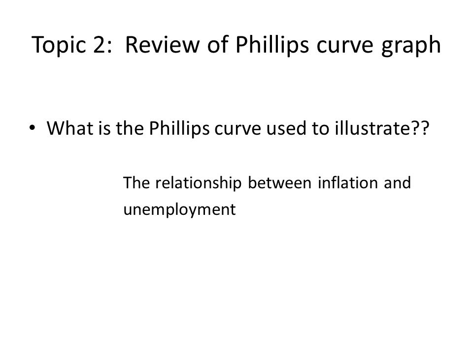 Topic 2: Review of Phillips curve graph