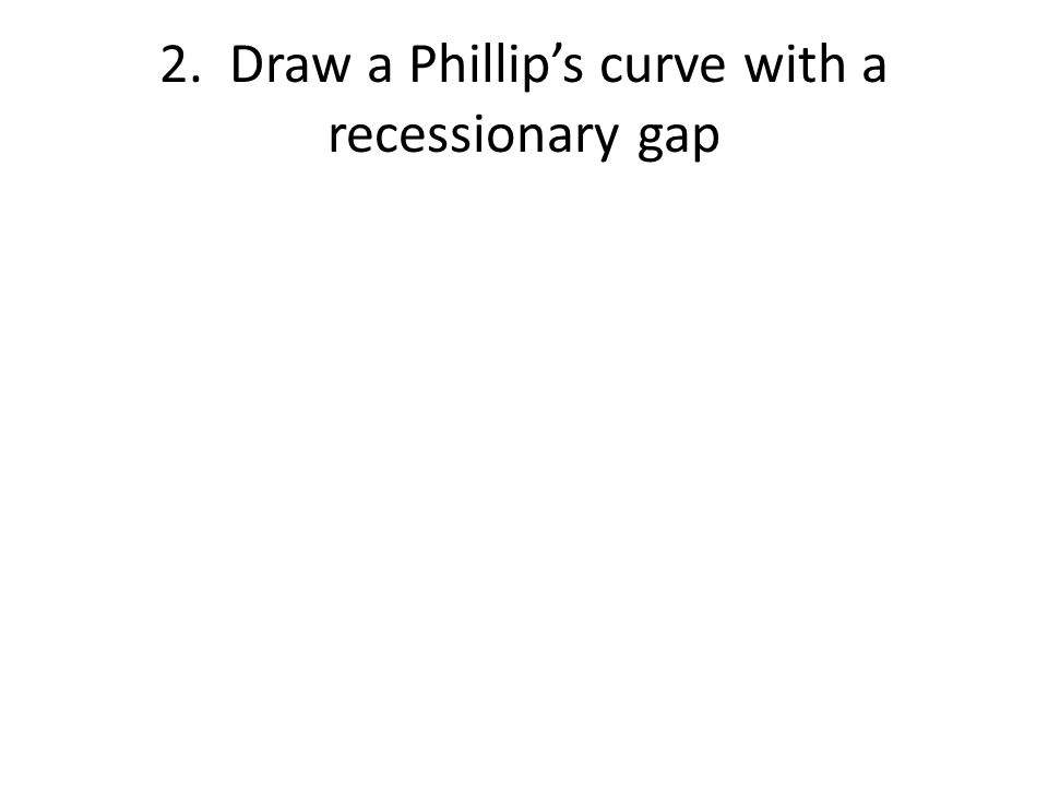 2. Draw a Phillip's curve with a recessionary gap