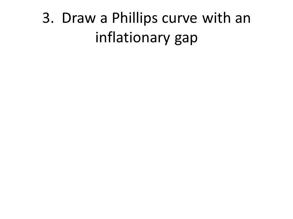 3. Draw a Phillips curve with an inflationary gap
