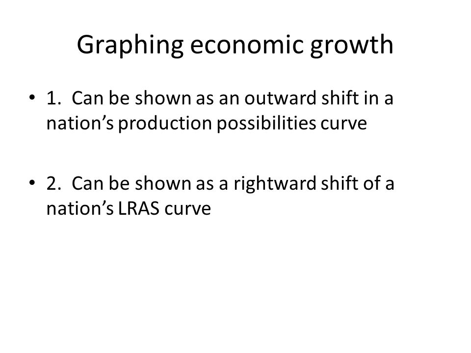 Graphing economic growth