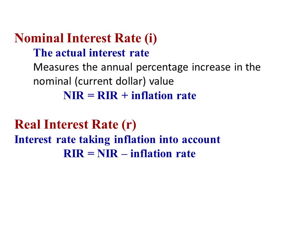 Nominal Interest Rate (i)