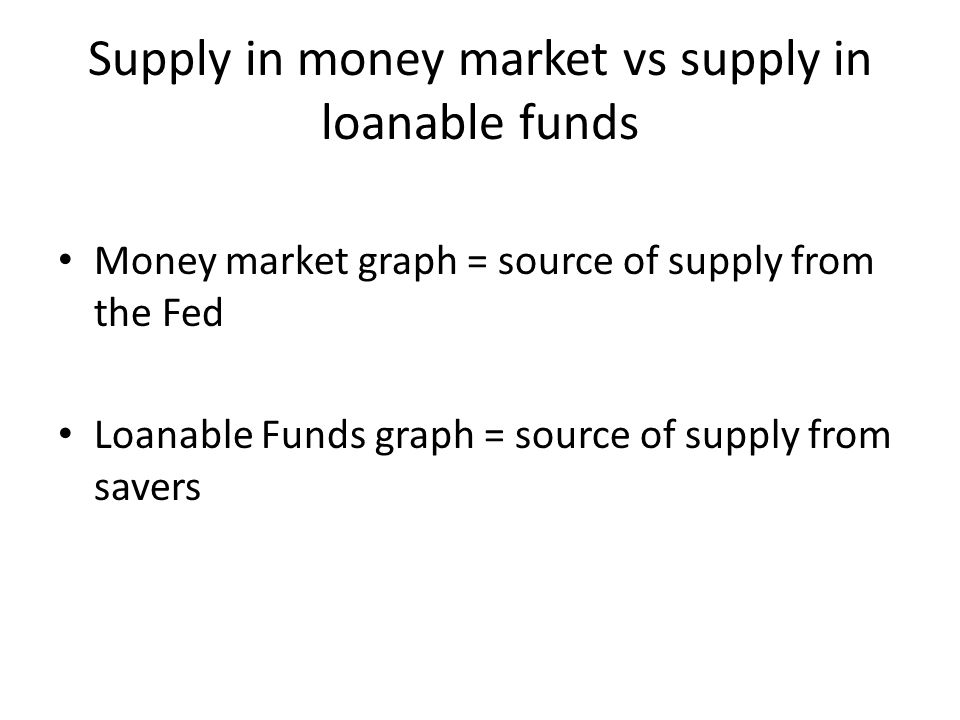 Supply in money market vs supply in loanable funds