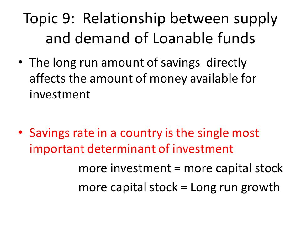 Topic 9: Relationship between supply and demand of Loanable funds