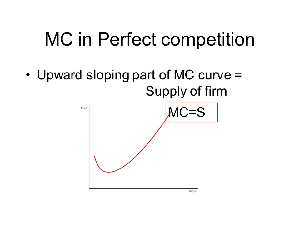 MC in Perfect competition