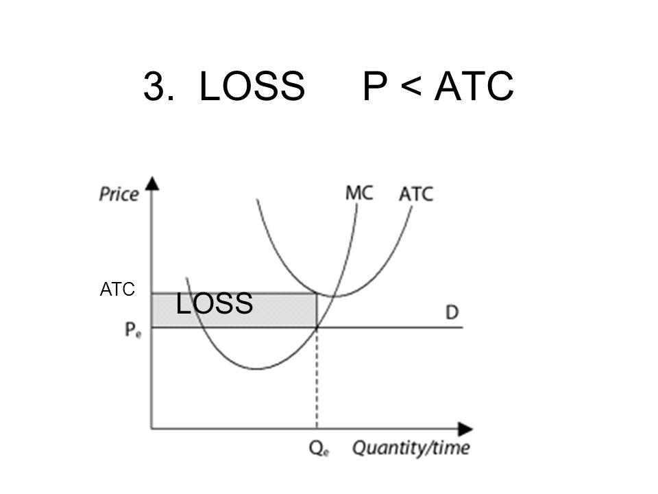 3. LOSS P < ATC ATC LOSS