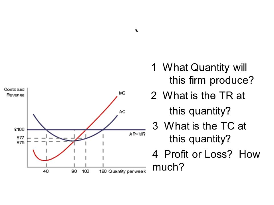 ` 1 What Quantity will this firm produce 2 What is the TR at