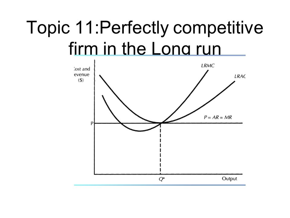 Topic 11:Perfectly competitive firm in the Long run