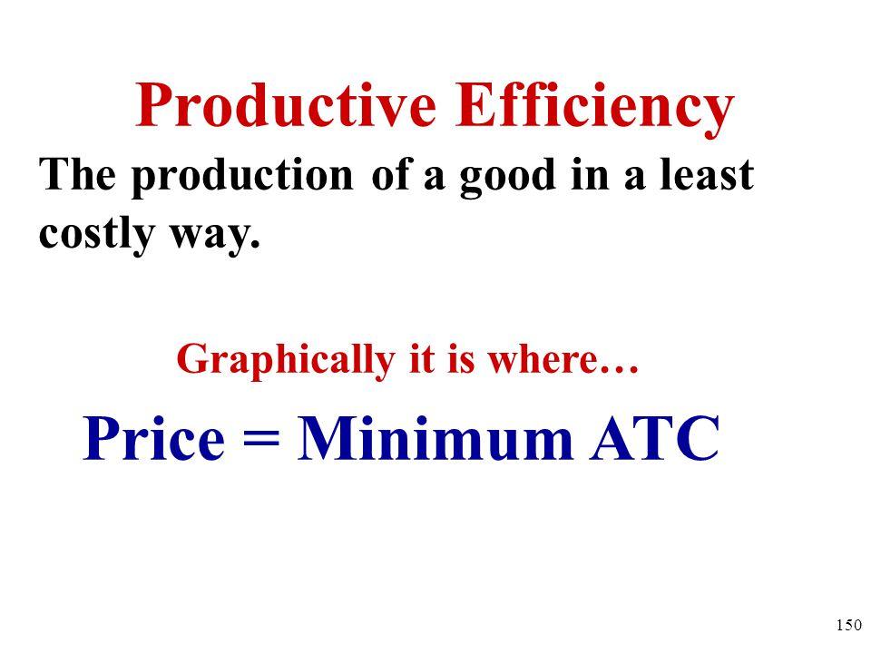 Productive Efficiency