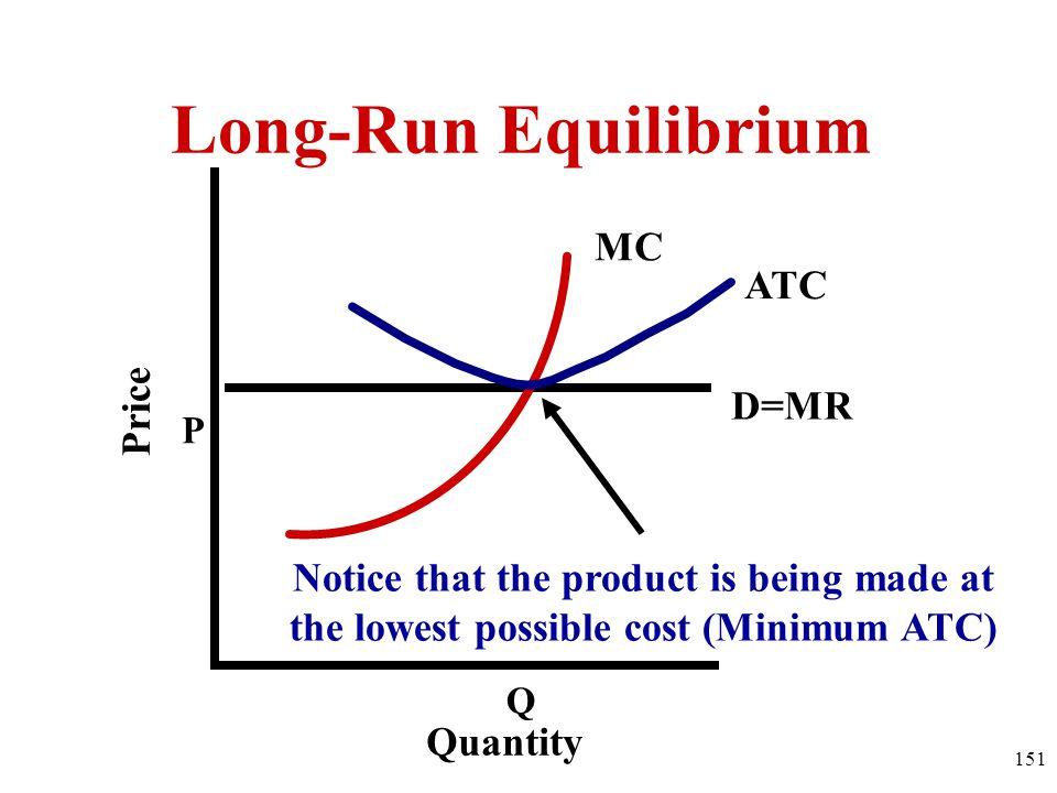 Long-Run Equilibrium MC ATC Price D=MR