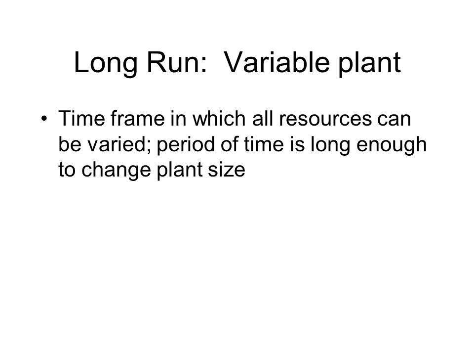 Long Run: Variable plant