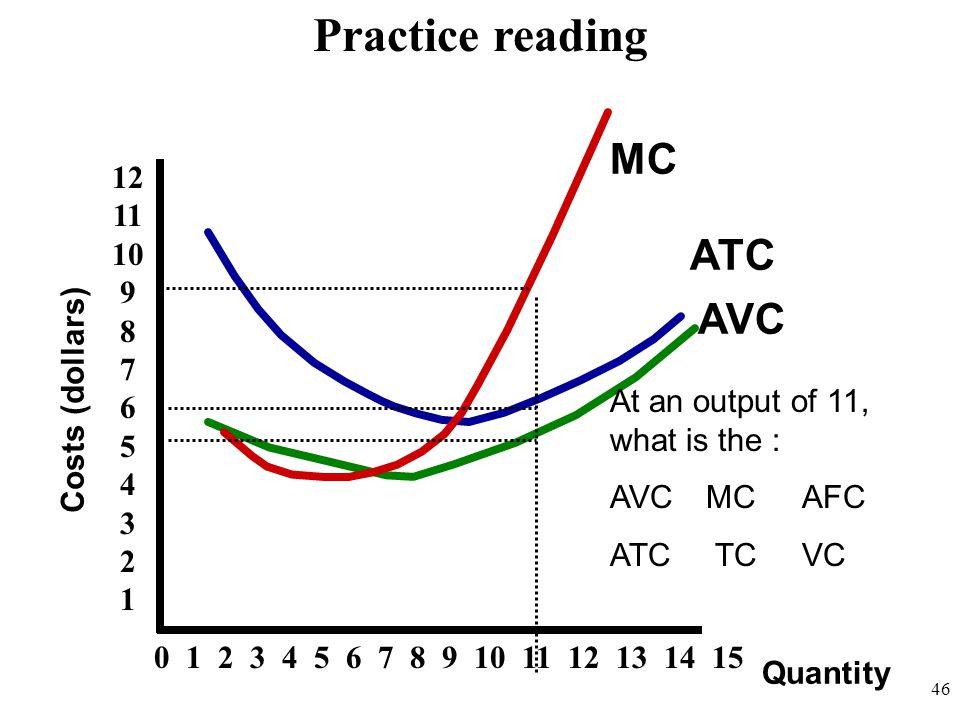 Practice reading MC ATC AVC 12 11 10 9 8 7 6 5 4 3 Costs (dollars) 2 1