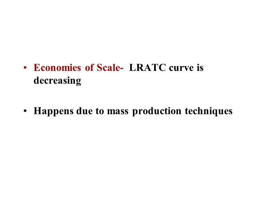 Economies of Scale- LRATC curve is decreasing