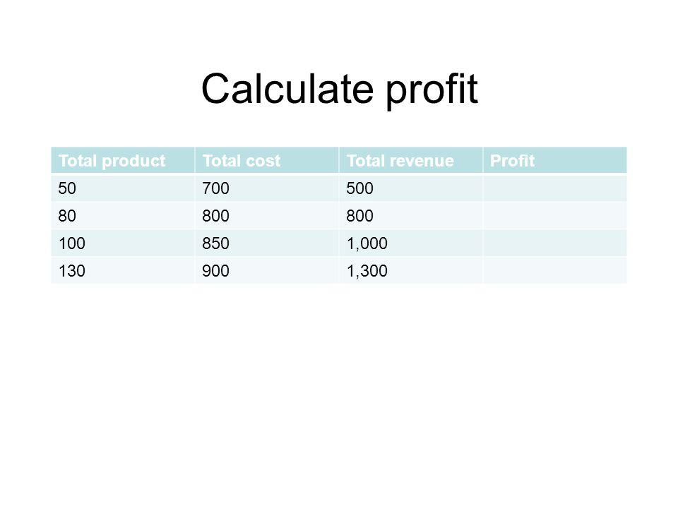 Calculate profit Total product Total cost Total revenue Profit 50 700