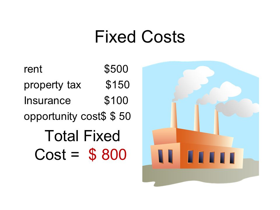 Fixed Costs Total Fixed Cost = $ 800 rent $500 property tax $150