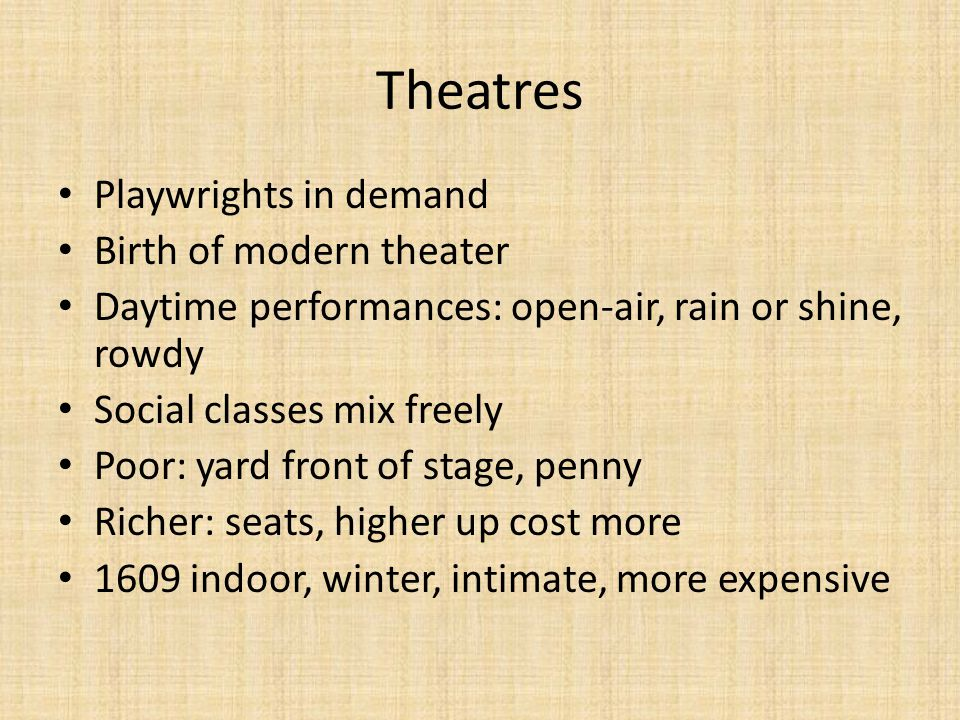 Theatres Playwrights in demand Birth of modern theater
