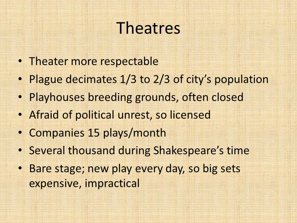 Theatres Theater more respectable
