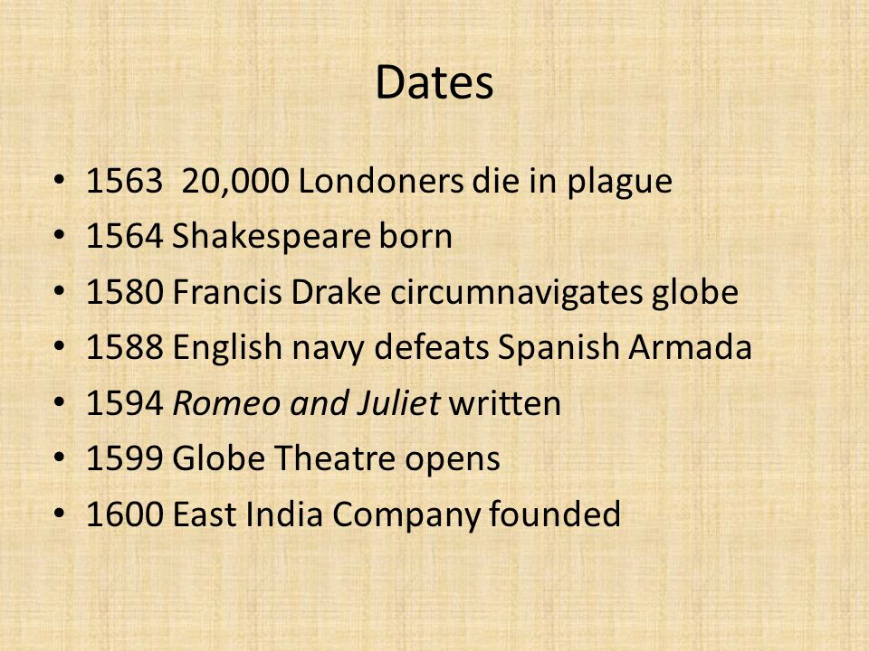 Dates 1563 20,000 Londoners die in plague 1564 Shakespeare born