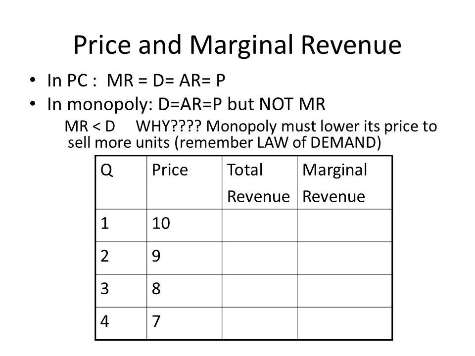 Price and Marginal Revenue