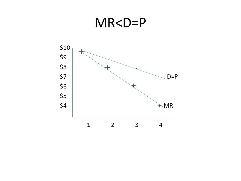 MR<D=P $10 . $9 . $8 . $7 . D=P $6 $5 $4 MR 1 2 3 4