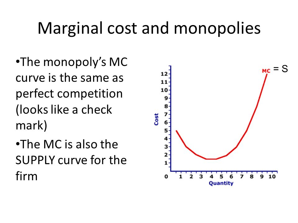 Marginal cost and monopolies
