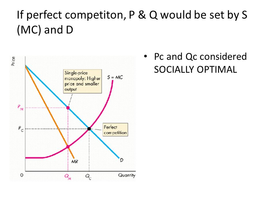 If perfect competiton, P & Q would be set by S (MC) and D
