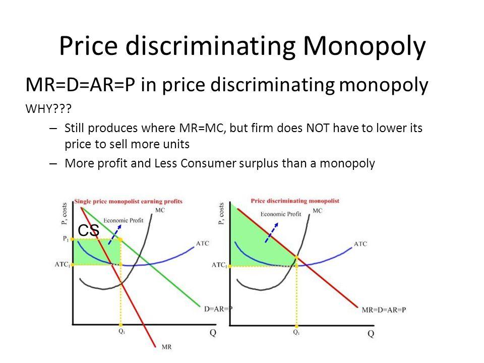 Price discriminating Monopoly