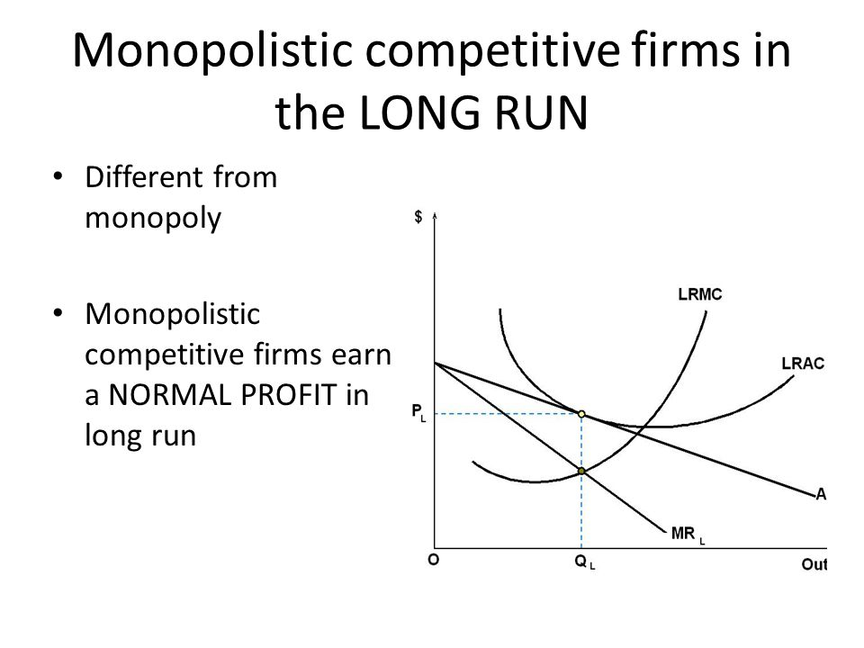 Monopolistic competitive firms in the LONG RUN