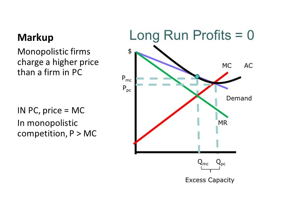 Markup Monopolistic firms charge a higher price than a firm in PC