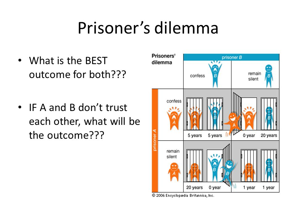 Prisoner's dilemma What is the BEST outcome for both