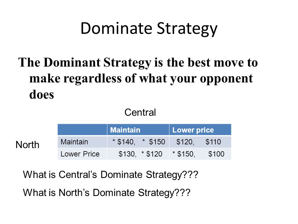 Dominate Strategy The Dominant Strategy is the best move to make regardless of what your opponent does.