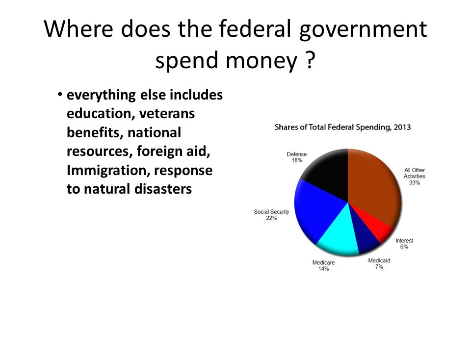 Where does the federal government spend money