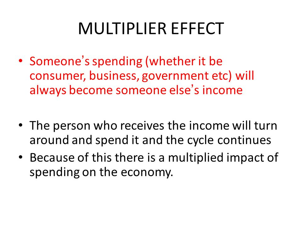 MULTIPLIER EFFECT Someone's spending (whether it be consumer, business, government etc) will always become someone else's income.