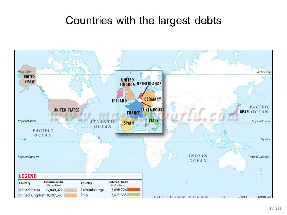 Countries with the largest debts