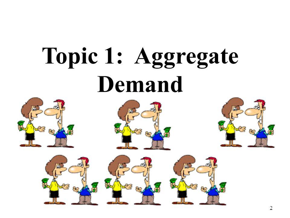 Topic 1: Aggregate Demand