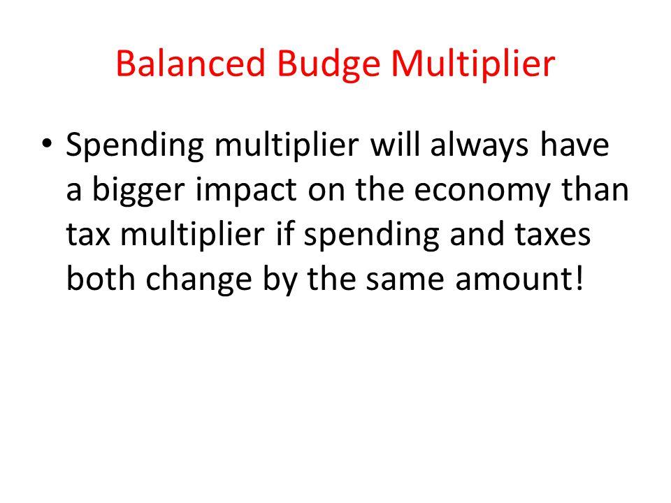 Balanced Budge Multiplier