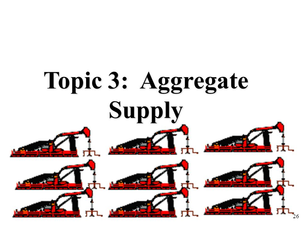 Topic 3: Aggregate Supply